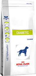 Diabetic Dog DS37